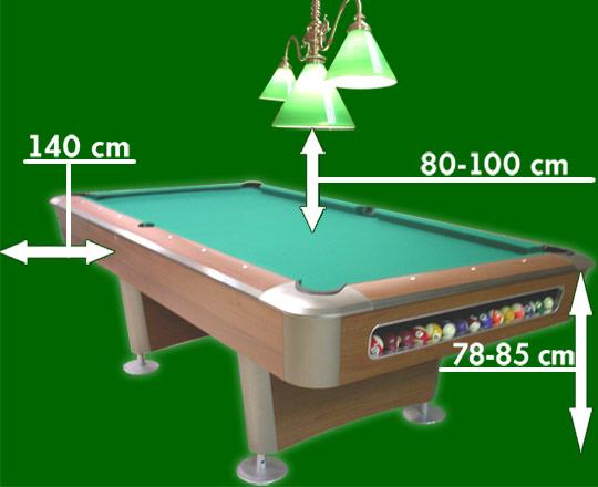 Dimensiones de un billar billares luengo - Medidas mesa billar profesional ...